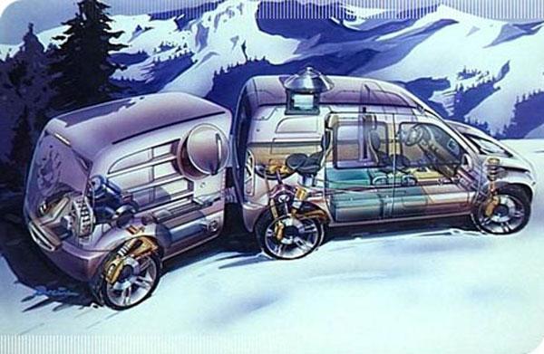 Conceptcar Renault Pangea Concept 1997